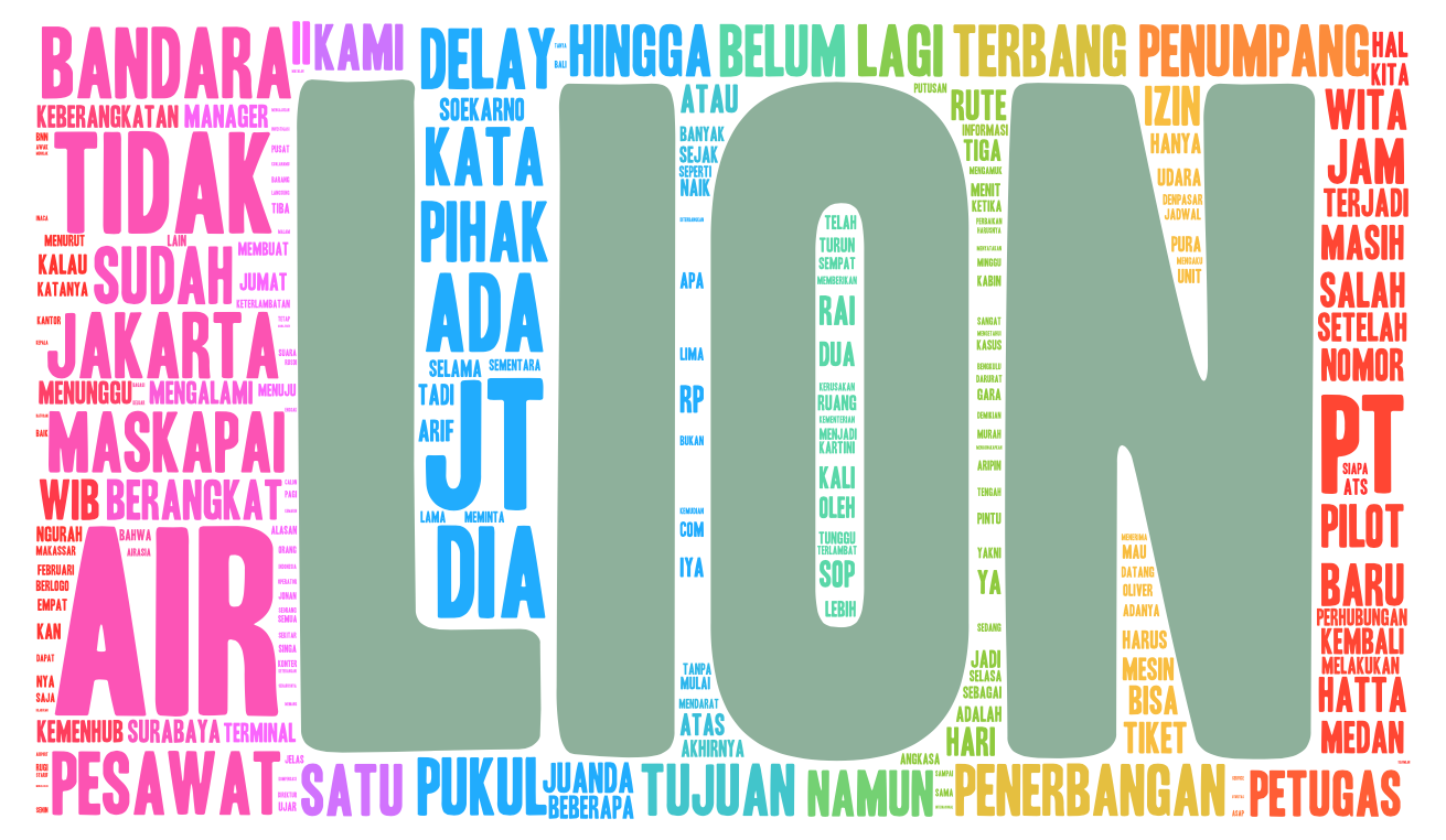 Lion Air wordcloud