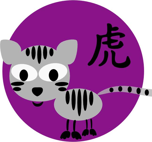 Ramalan Shio Macan 2016